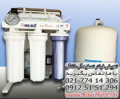 خرید قیمت فیلتر دستگاه تصفیه آب خانگی اسمز معکوس آکوا بست Aqua Best