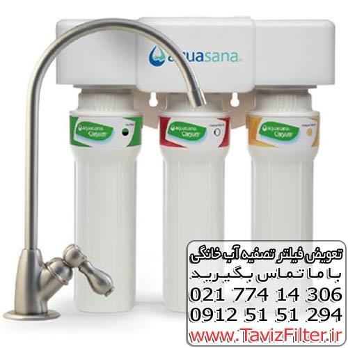 تعویض فیلتر دستگاه تصفیه آب خانگی آکواسانا AquaSana